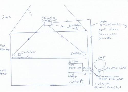 JultecJPS0504_Multischalter-Planung.JPG