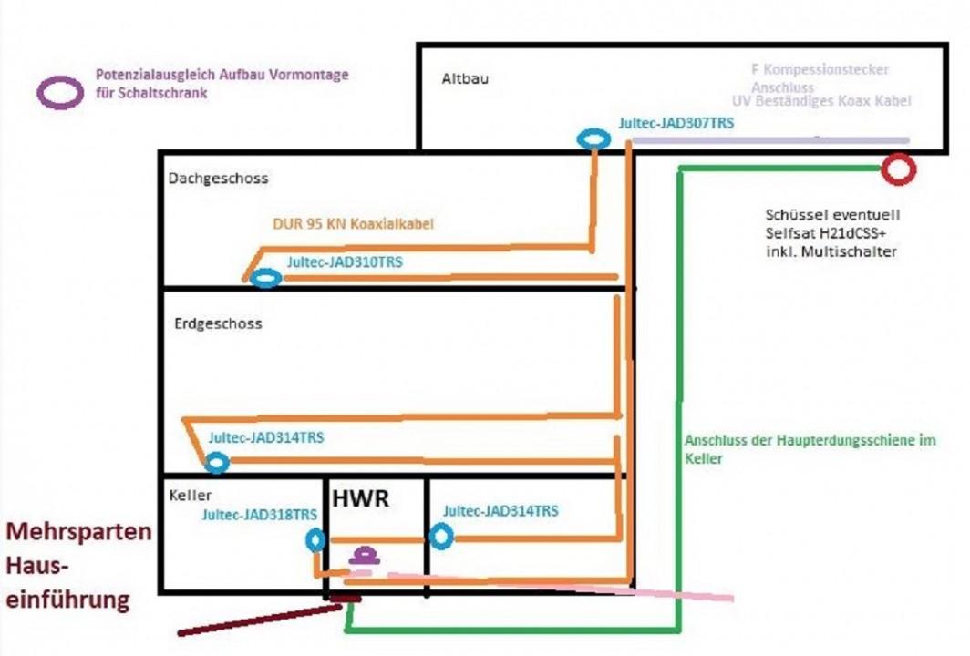Selfsat_H21dCSS-Plus_Unicable-JESS-Satanlagen-Einkabelsystem-Planung.JPG
