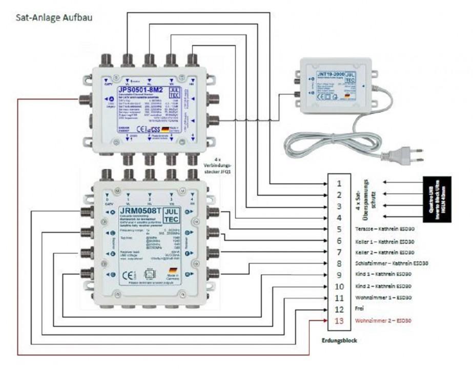 JultecJPS0501-8M2_JRM0508T_Legacy-UnicableEN50494_Kombi-Aufbau_Lochblechplatte-Potentialausgleich_Skizze-Planung1.JPG