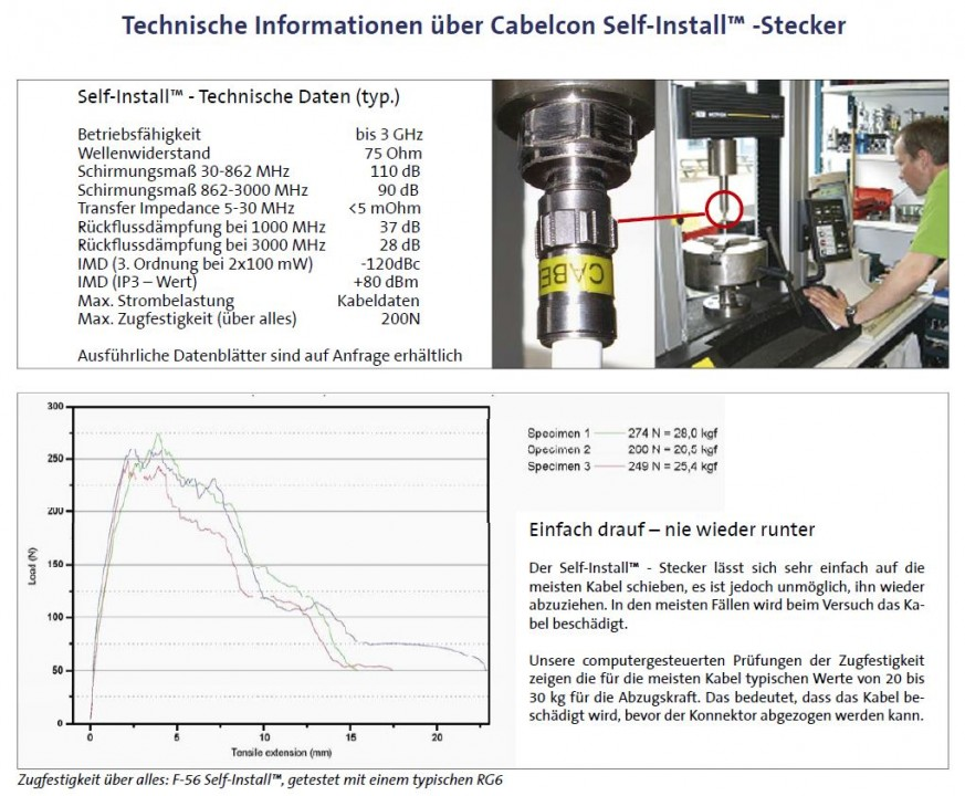 Cabelcon_Self-Install-Stecker.JPG