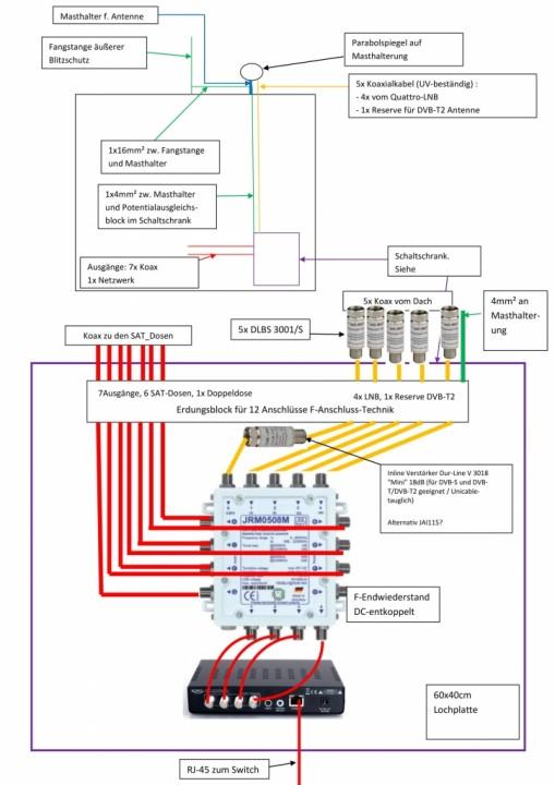 JultecJRM0508M_Multischalter_Kaskade_Sat_over_IP-Versorgung.jpeg