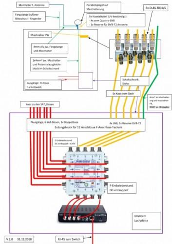 JultecJRM0508M_Multischalter_Kaskade_Sat_over_IP-Versorgung_Edit1._V2.jpg