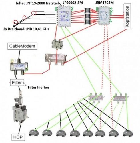 JultecJPS0902-8M_JRM1708M_Breiband-LNB-Versorgung_a2CSS-Technologie.jpg