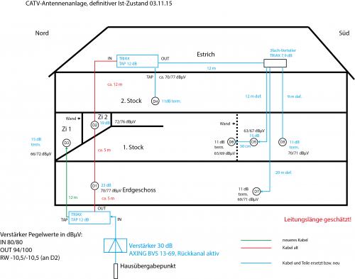 CATV_Ist-Zustand_3-11-15-def.png