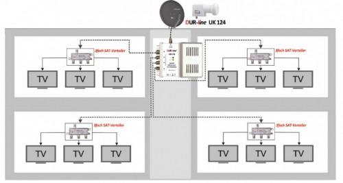 Dur-LineUKS146_Anwendungsbeispiel_1.JPG