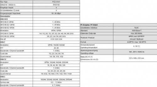 PolytronPCU4131_IP_Kopfstation_technische-Daten.JPG