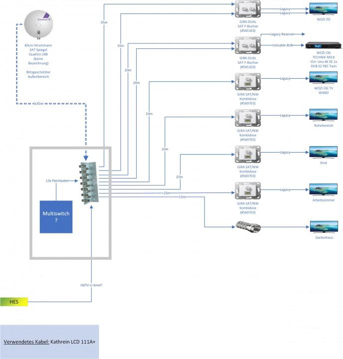 SAT Verteilung - Kopie.jpg