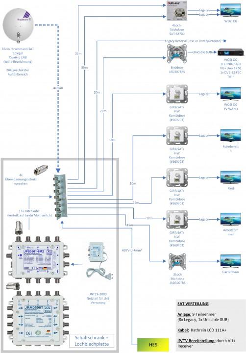SAT Verteilung V01.jpg