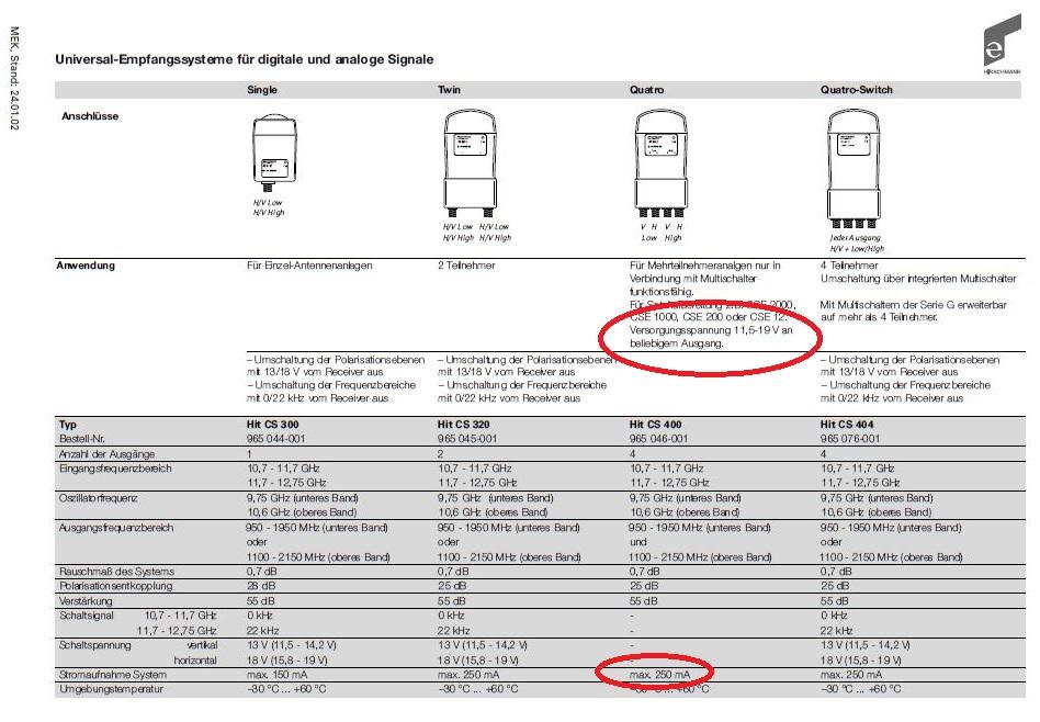 Hirschmann_HIT-CS400_Quattro-LNB_technische_Daten.JPG