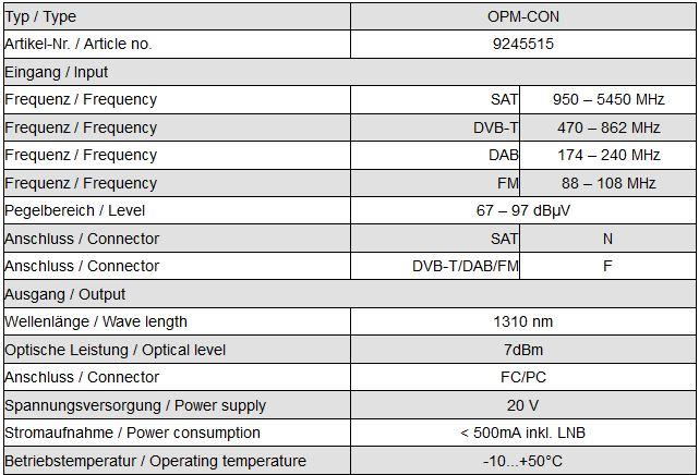 PolytronOPM-LNB100-Set-Kit_2.JPG