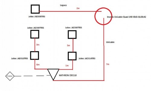 Inverto_Unicable-LNB_Planung-Satanlage.jpg