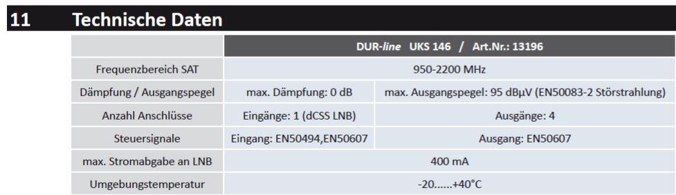 Dur-LineUKS146_technische-Daten.JPG