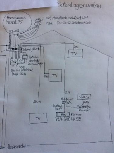 DurLineDWB32K_Satanlagen-Planung.JPG