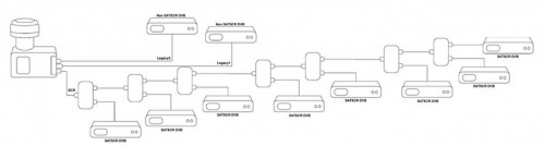 Opticum_Red_Robust_8xUnicable-SCR_2xLegacy_LNB-8plus2_Teilnehmer_Anwendungsbeispiel.JPG