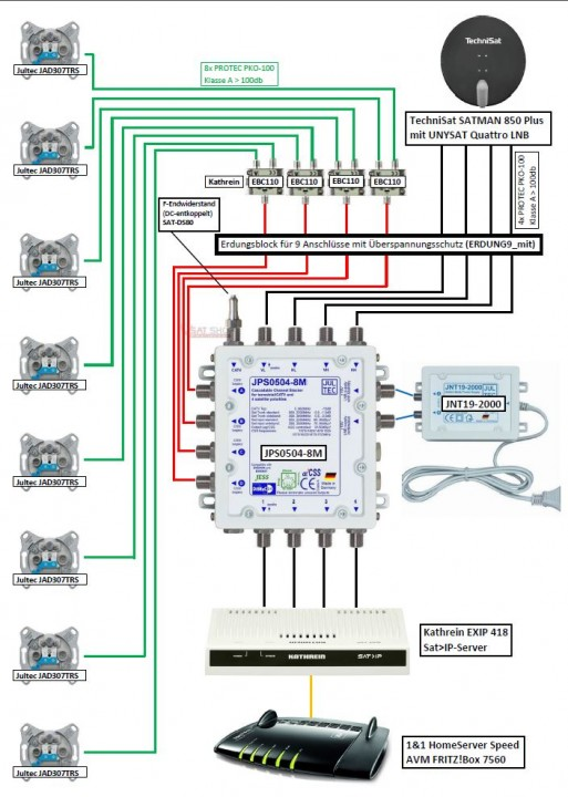 JultecJPS0504-8M_8-Straenge_Sat-over-IP-Anbindung-Einspeisung.JPG
