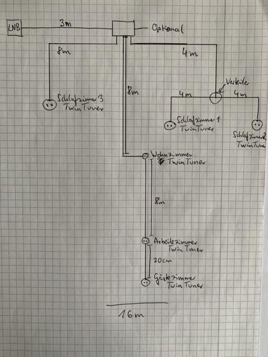 Planung_Satanlage_Einkabelsystem_Unicable-EN50494.jpg
