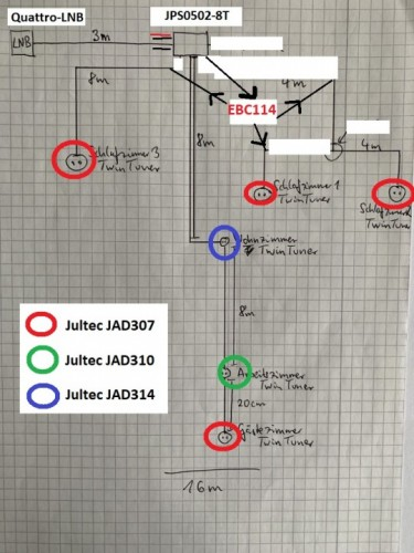 Planung_Satanlage_Einkabelsystem_Unicable-EN50494_Edit1.jpg