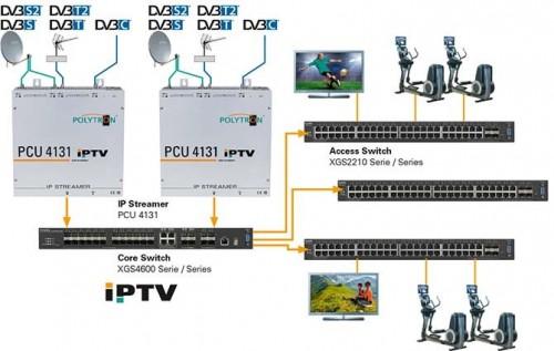 PolytronPCU4131-Anwendung-8-Transponder-Einspeisung.jpg
