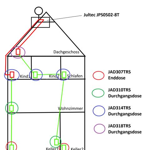 Planung_Satanlage-UnicableEN50494_Skizze_Stellplaetze.png