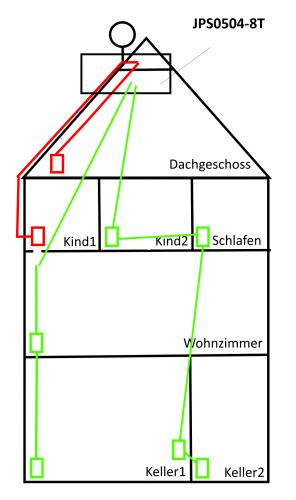 Planung_Satanlage-UnicableEN50494_Skizze_Stellplaetze_JPS0504-8T.png