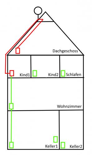 Planung_Satanlage-UnicableEN50494_Skizze_Stellplaetze_offen.png