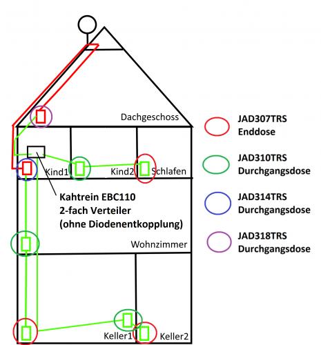 Planung_Satanlage-UnicableEN50494_Skizze_Stellplaetze_Edit.png