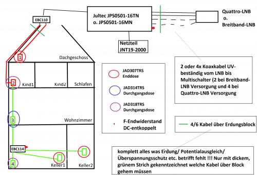 Unicable-Pegelberechnung_JultecJPS0501-16TN.png