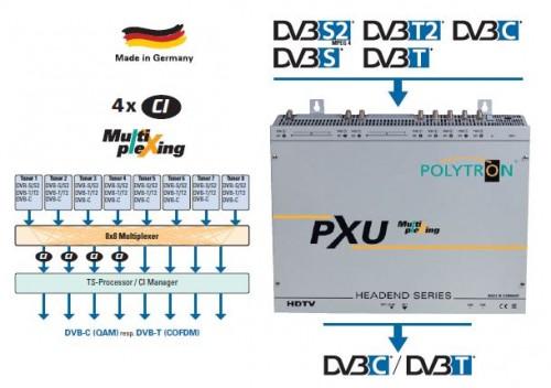 PolytronPXU848C-T.JPG