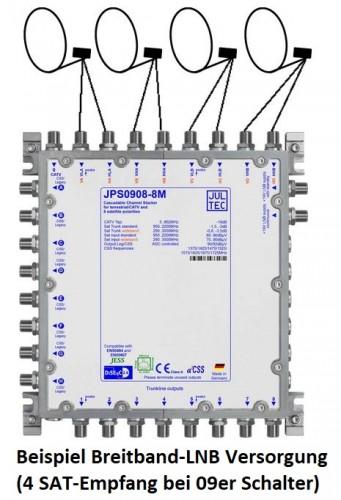 Jultec JPS0908-8M Breitband-LNB-Zuführung Beispiel für 4 Satelliten-Empfang (mit 4x Breitband-LNBs)