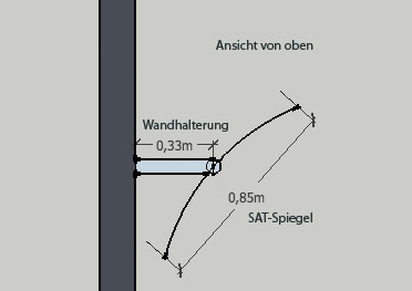 sat_wandhalterung.jpg