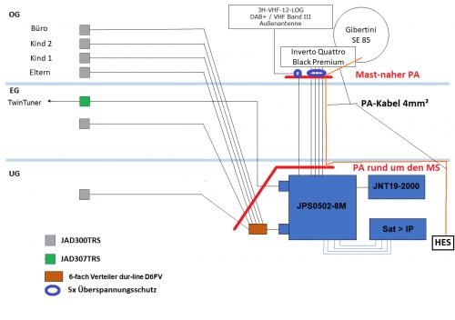 JultecJPS0502-8M_Satanlage_Unicable-Planung_edit.PNG