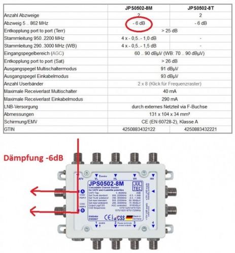 JultecJPS0502-8_technische-Daten.JPG