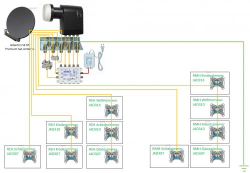 JultecJPS0502-8T_Antennendosen_JAD_Serie_Aenderung.png