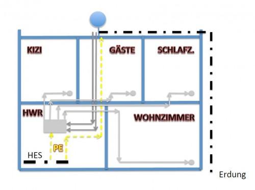 JultecJPS0502-8T_Breitband-LNB-Versorgung_1-Satellit_Verteiler_4-fach_3-belegt_Skizze_Zimmerplan.JPG