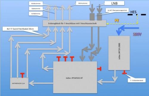 JultecJPS0502-8T_Breitband-LNB-Versorgung_1-Satellit_Verteiler_4-fach_3-belegt_Skizze.JPG