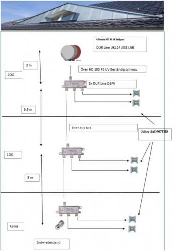 Dur-LineUK124_dCSS-LNB-Aufbau.JPG
