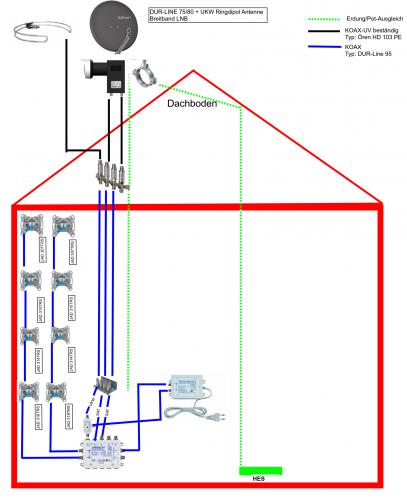 JultecJPS0502-8T_Breitband-LNB-Versorung_Satanlagen_Planung_Skizze.png