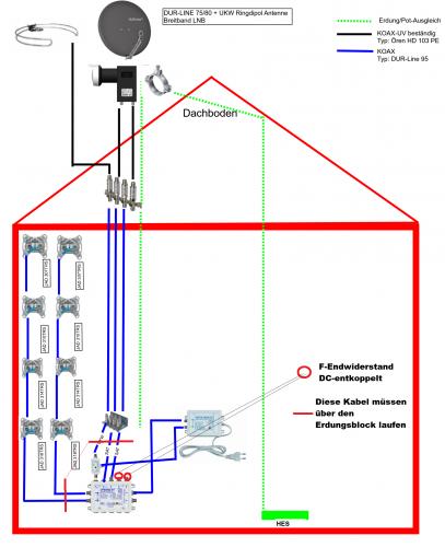 JultecJPS0502-8T_Breitband-LNB-Versorung_Satanlagen_Planung_Skizze_Edit1.png