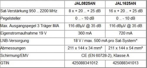 JultecJAL0825AN_1625AN-technische-Daten.JPG