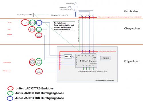 JultecJPS0504-8M_UnicableEN50494_Satanlagen-Planung_Skizze_Edit1.png