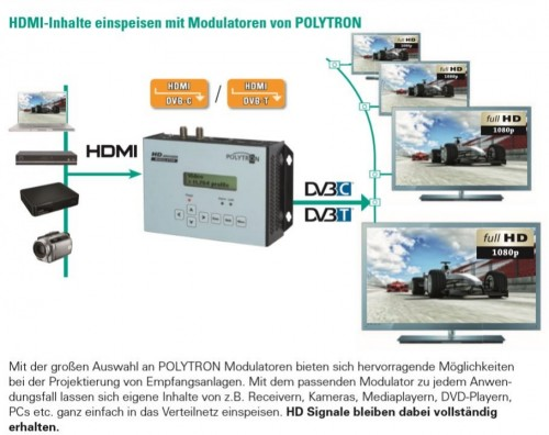 Polytron_Modulatoren_HDMI_IP_DVB-C_DVB-T2.JPG