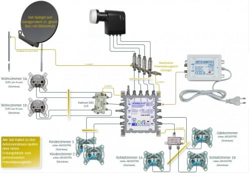 Jultec JPS0502-8+4T SatAnlage Legacy Unicable EFH-Planung.jpg