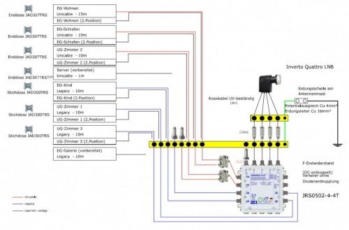 Satanlagen_Planung_EFH_Jultec_JRS0502-4plus4T_Potentialausgleich_Verteiler_Antennendosen.JPG