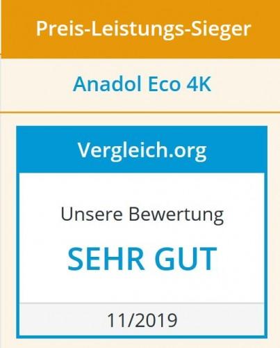 Anadol_ECO4K_Preis_Leistungs-Sieger_Test.JPG