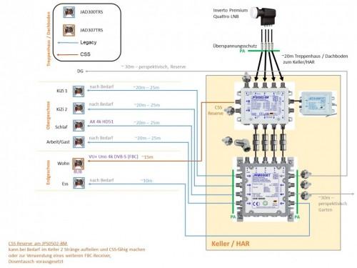 JultecJPS0502-8M_JRM0508T_Unicable-Legacy-Mischanlage_Planung_Satanlage.jpg