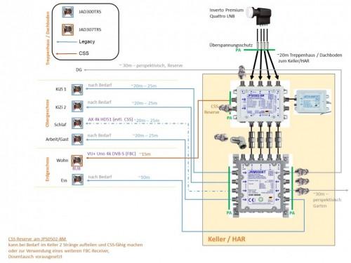 Jultec_JPS0502-8M_JRM0508T_Unicable-Legacy-Mischanlage_Planung_Satanlage_v2.jpg