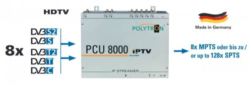 PolytronPCU8130-IP-Streamer_Output.JPG