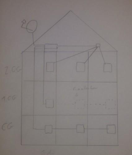 DurLineUKS146-Planung_Satanlage-Einkabelsystem_Unicable-EN50494_JESS-EN50607.jpg