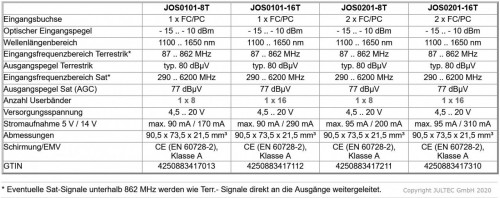 JultecJOS_technische-Daten.JPG