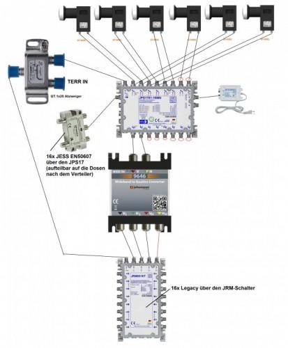 Breitband-LNB_Planung_JultecJPS1701-16MN_JRM0516T_JESS-EN50607_Legacy.JPG